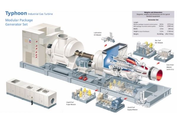 CHP System in India (15MW)